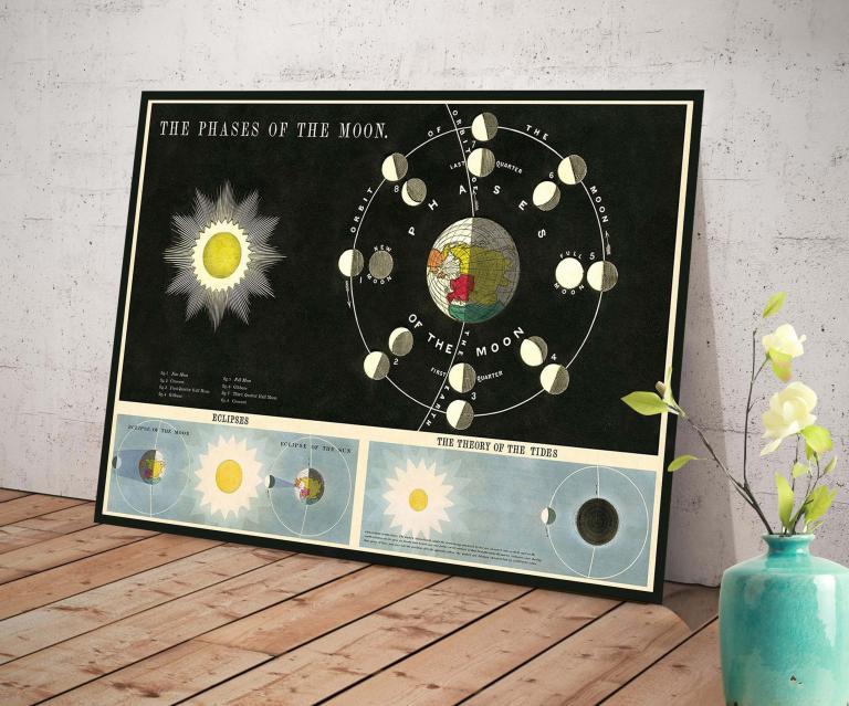 9 - Les Phases de la Lune